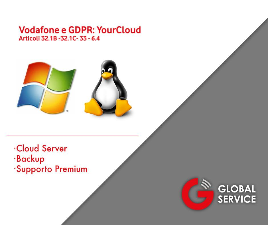 Vodafone e GDPR collaboration (G-SUITE)